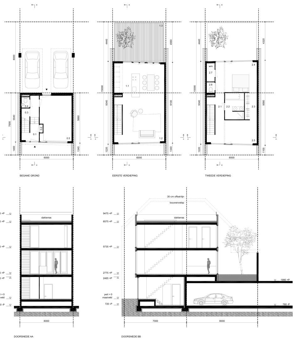 Plattegrond keuken ontwerpen for Zelf je keuken ontwerpen